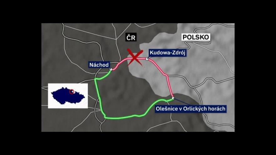 Video Reportáž Jiřího Loučky a Přemysla Šrámka