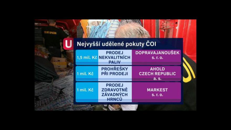 Video Reportáž Štěpánky Martanové a Kamily Štichové