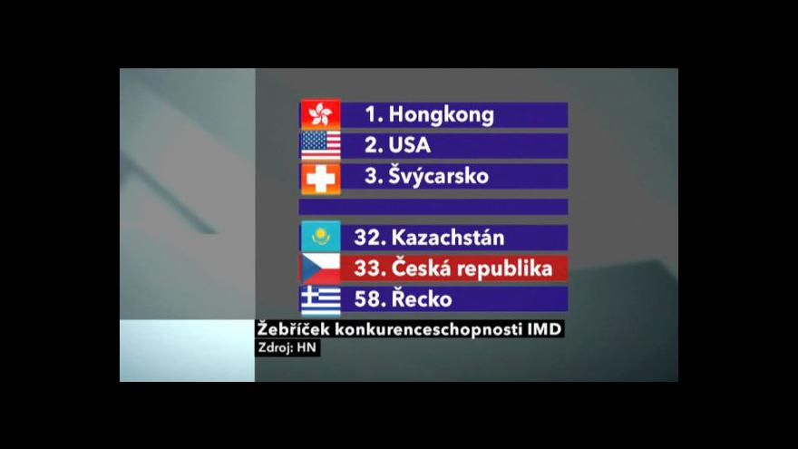 Video Česko je v žebříčku konkurenceschopnosti za Kazachstánem
