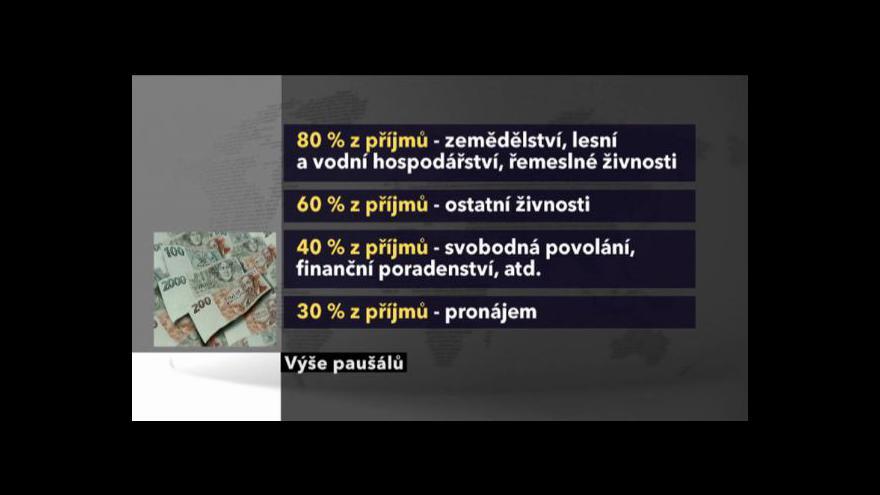 Video Komentář Evy Svobodové