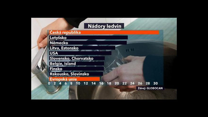 Video Reportáž Davida Havleny