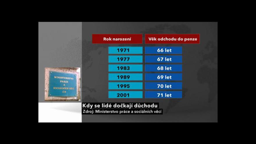 Video Ekonomika ČT24: Penzijní reforma