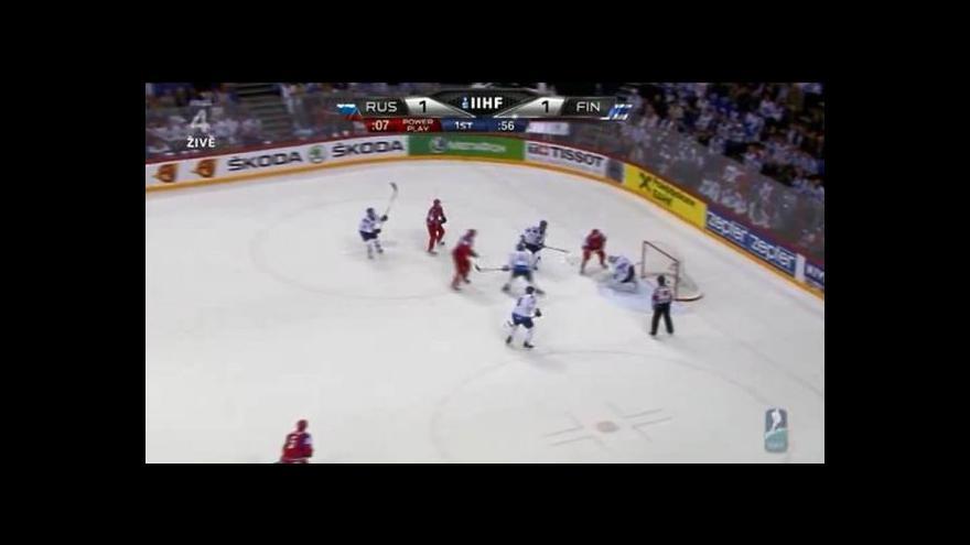 Video Malkinův obrat proti Finsku