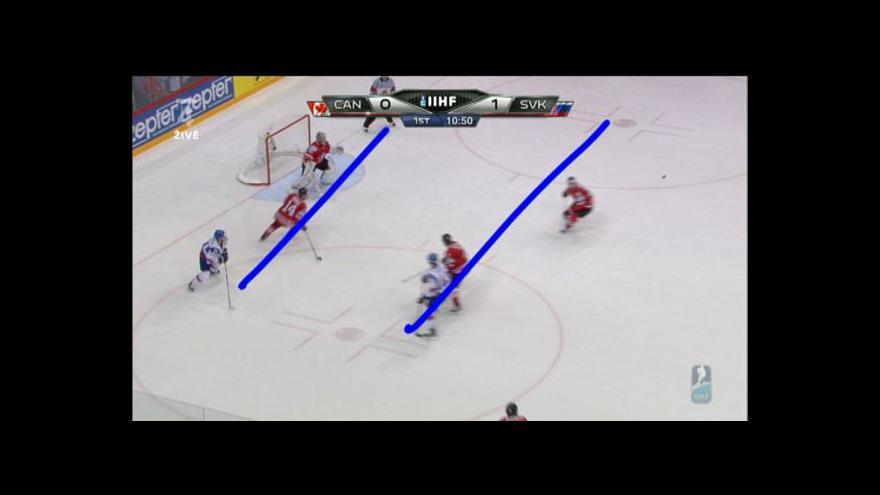 Video Šatanův gól proti Kanadě
