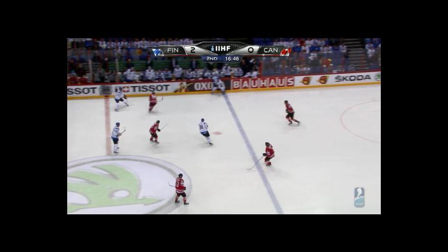 Video Utkání Finsko - Kanada