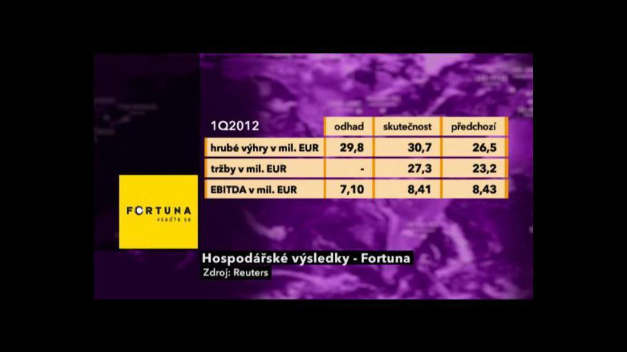 Video Výsledky Fortuny