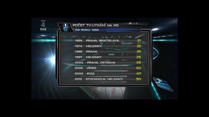 Video Informace k počtům TV utkání