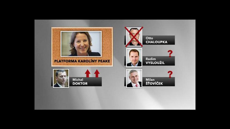 Video Nečas odmítá vládu podporovanou volnými poslanci