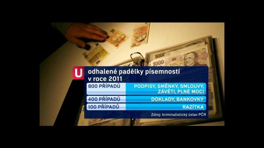 Video Reportáž Veroniky Markové a Barbory Jelínkové