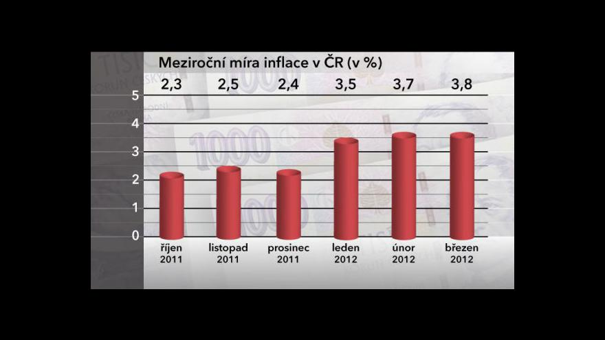 Video Nárůst inflace tématem Ekonomiky ČT24