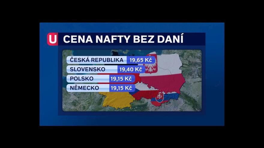Video Reportáže Michaely Polákové a Lenky Drmotové
