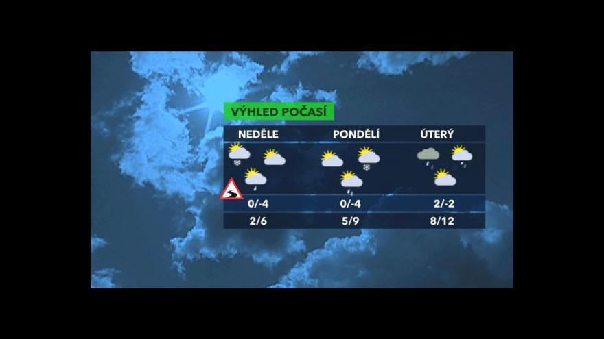 Video Předpověď počasí