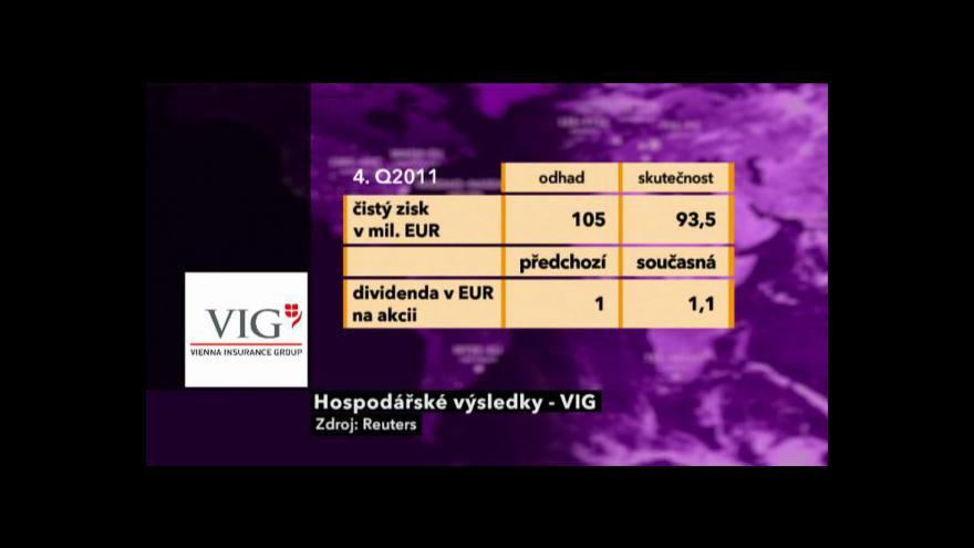 Video 2011: Nejúspěšnější rok v historii VIG