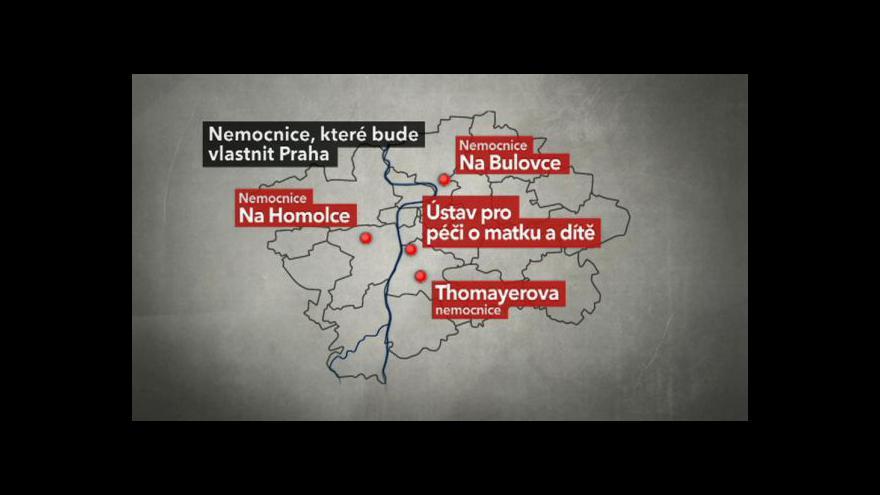 Video Studio ČT24: Převedení nemocnic pod Prahu