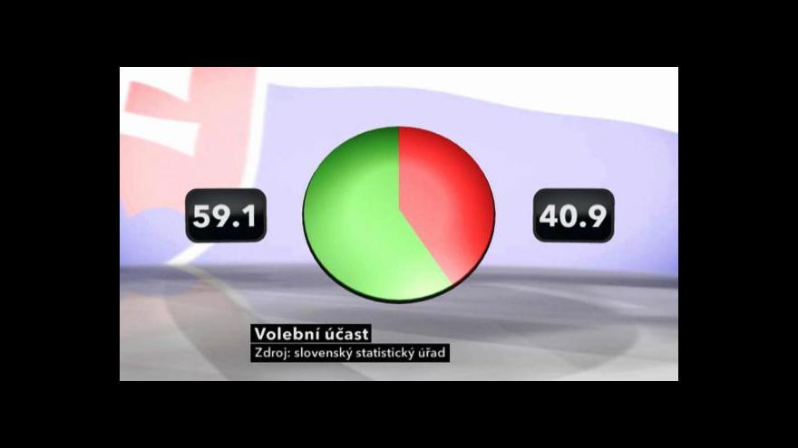 Video Speciál ČT24 k volbám na Slovensku