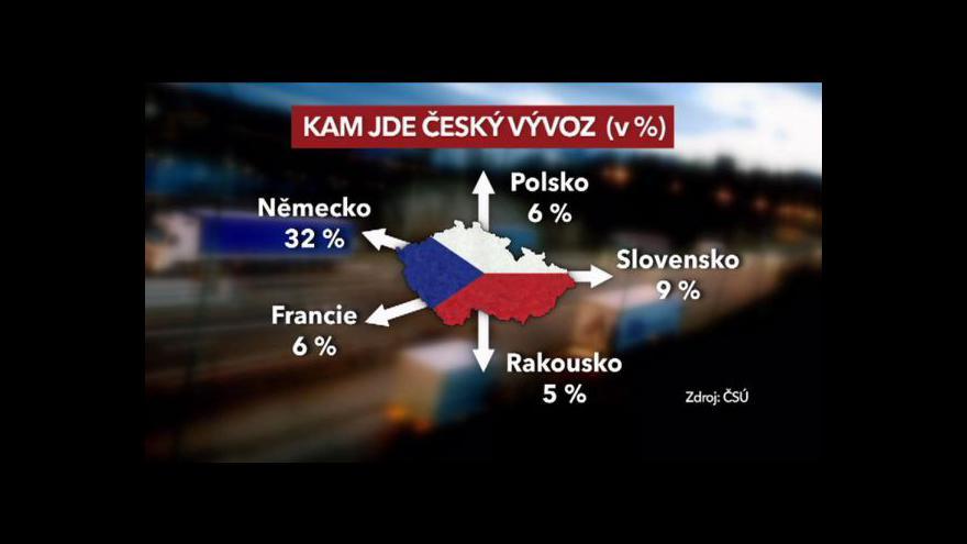 Video Česko-německý obchod