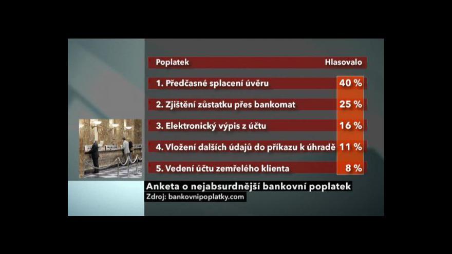Video Nejabsurdnější bankovní poplatek