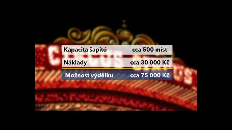 Video Reportáž Veroniky Markové