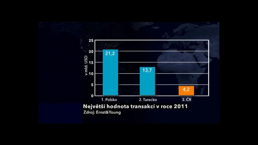 Video Počet fúzí v ČR loni meziročně klesl