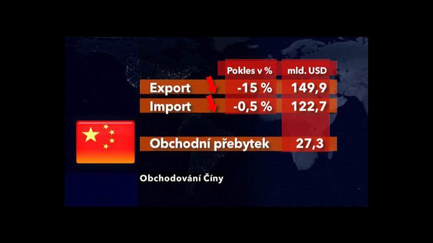 Video Číně v lednu klesl export