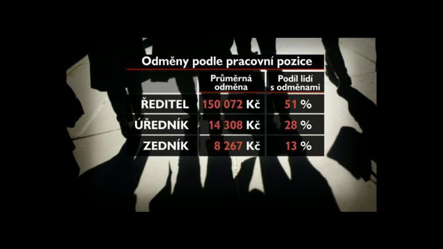 Video Zaměstnanecké odměny tématem Ekonomiky ČT24