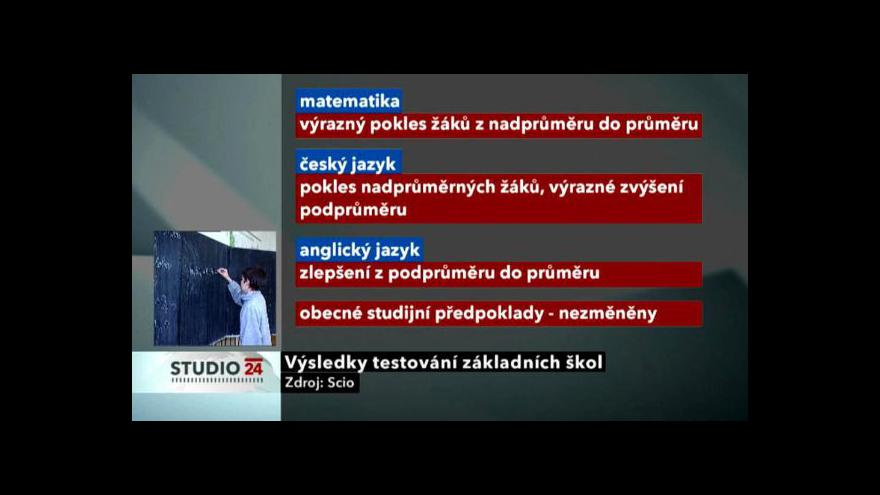 Video Studio ČT24 k výsledkům testů Scia