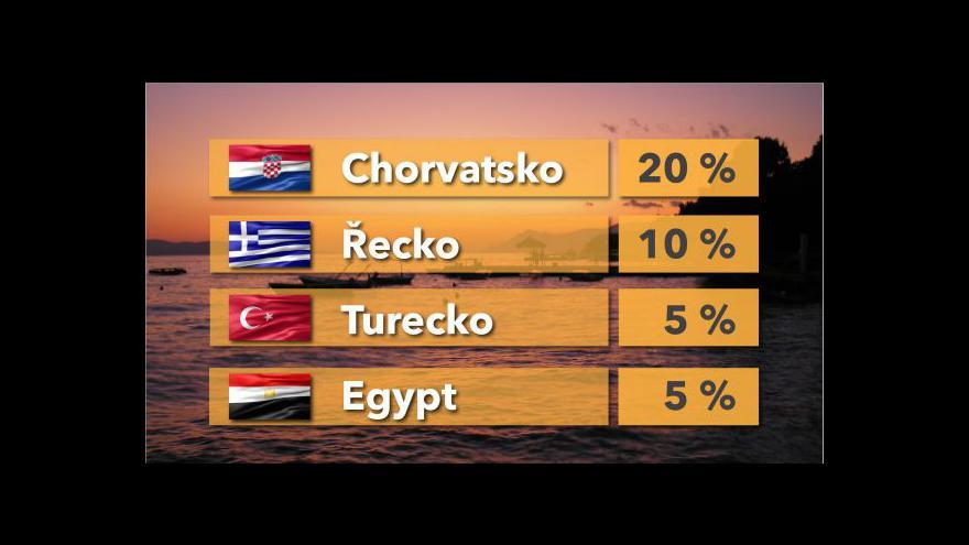 Video Zlevňování zájezdů tématem Ekonomiky ČT24
