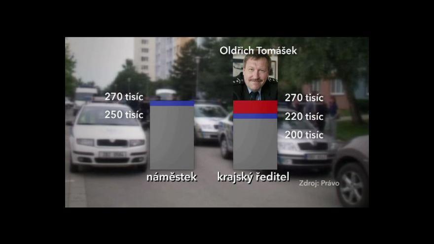 Video Reportáž Edity Horákové a Štěpánky Martanové