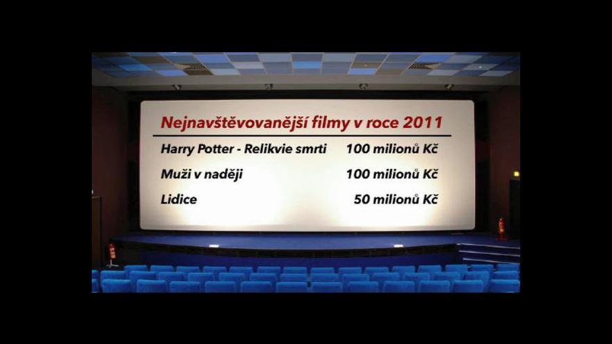 Video Ztráty filmového průmyslu