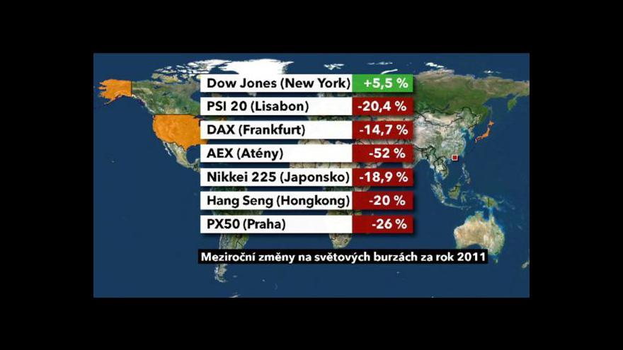 Video Rok 2011 byl na burzách těžký, 2012 zřejmě lepší nebude