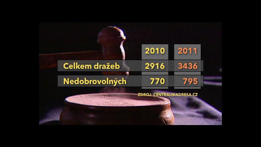 Video Dražby v roce 2011