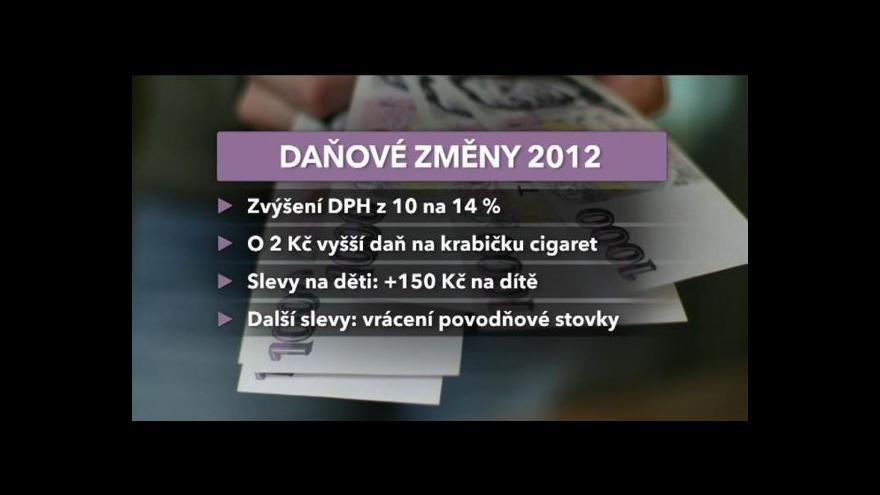 Video Daňové novinky v roce 2012