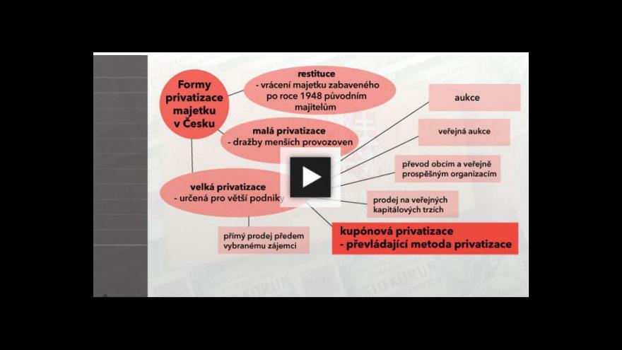 Video Kupónová privatizace - Česko (slovenský) bestseller