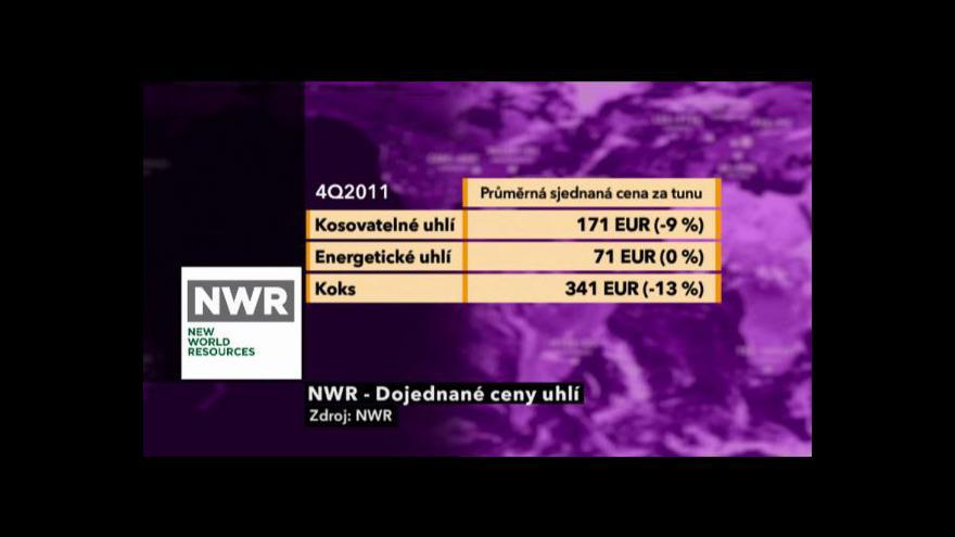 Video NWR a ceny uhlí