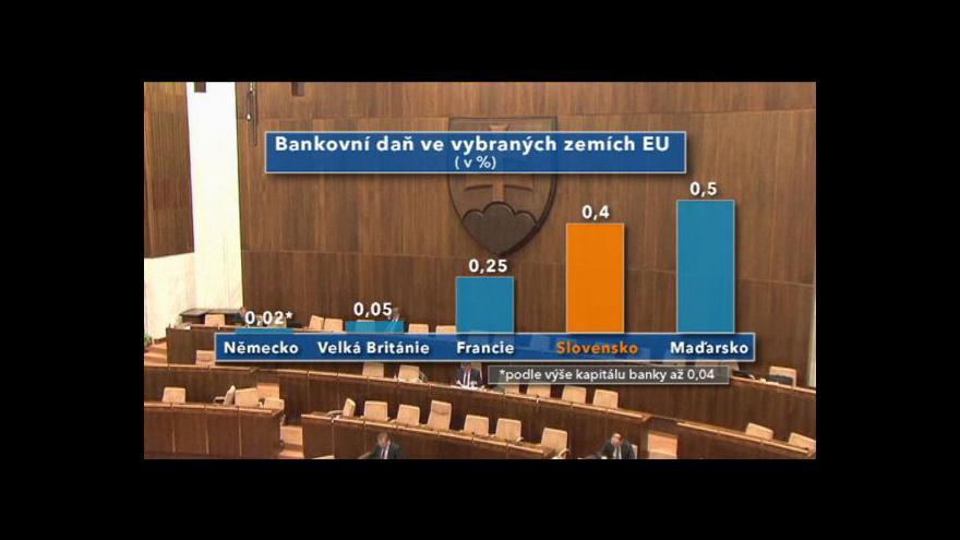 Video Slovensko daní banky