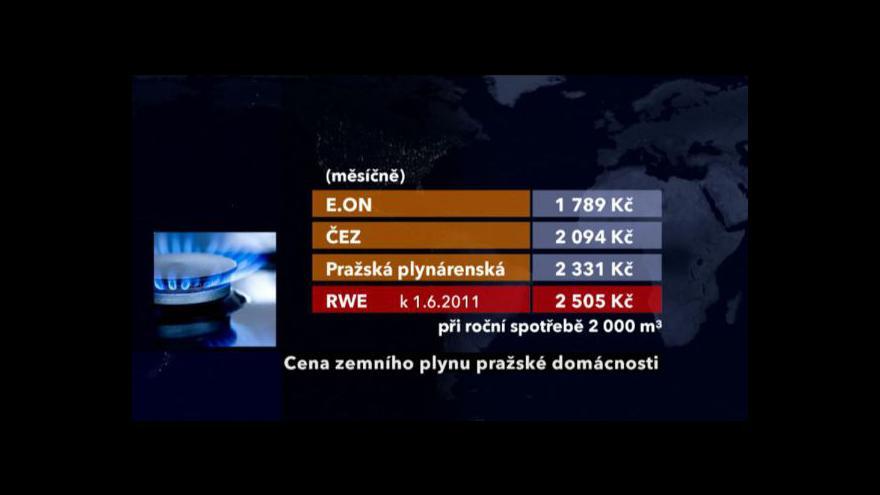 Video RWE zdražuje