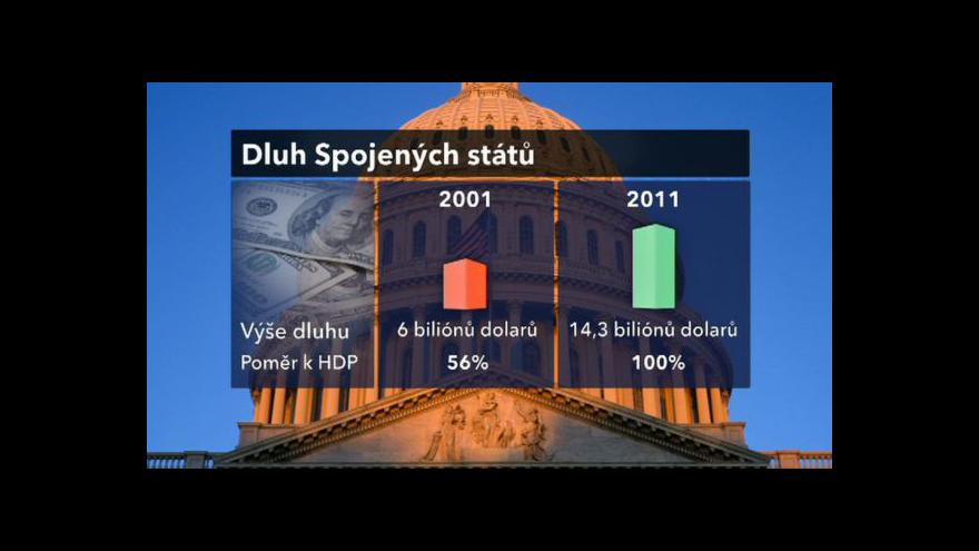 Video Americká ekonomika po 11. září 2001