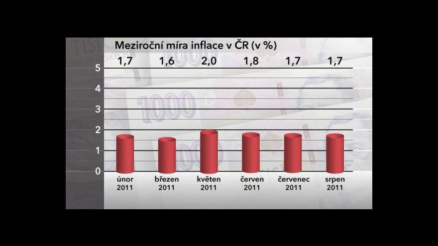 Video Češi neutrácejí, inflace neroste