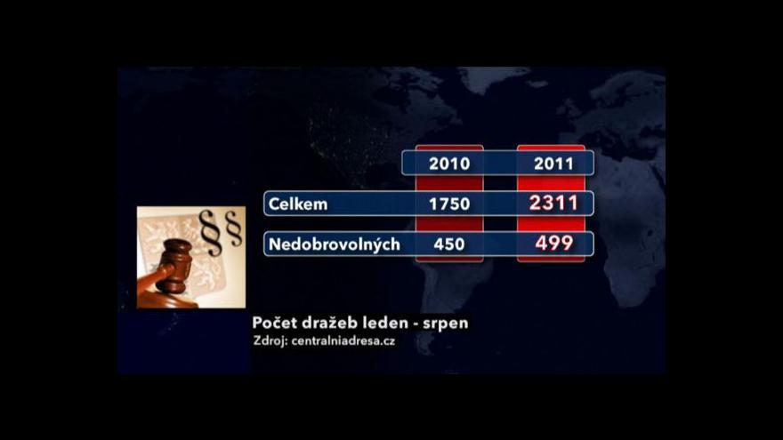 Video Reportáž Hany Vorlíčkové a Barbory Jelínkové