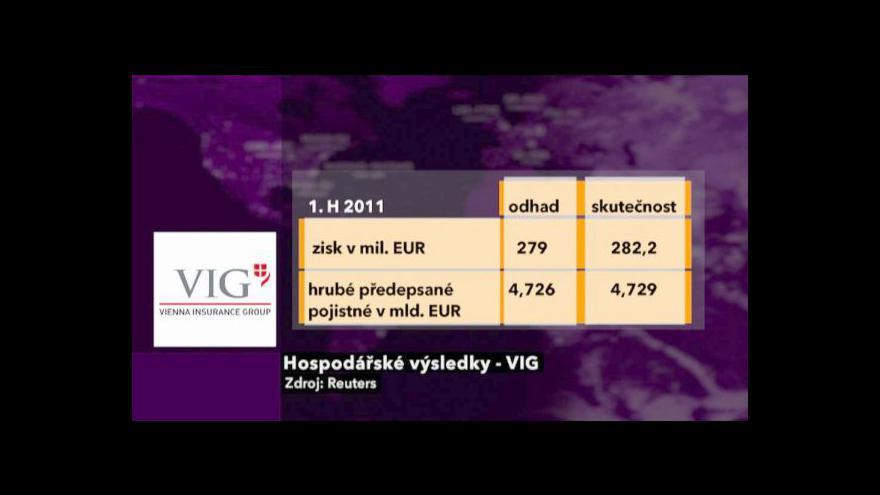 Video Komentář Václava Kmínka