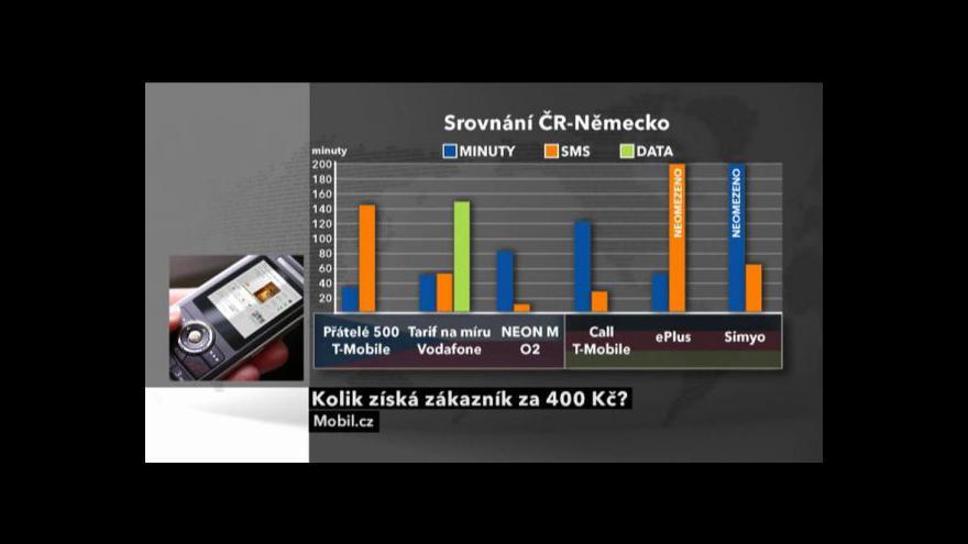 Video Protest proti cenám mobilních operátorů