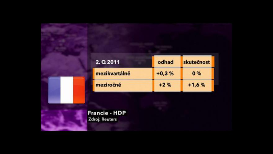 Video Francouzská ekonomika stagnuje
