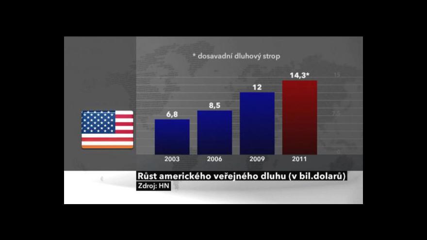Video Jednání o americkém dluhu bez konce
