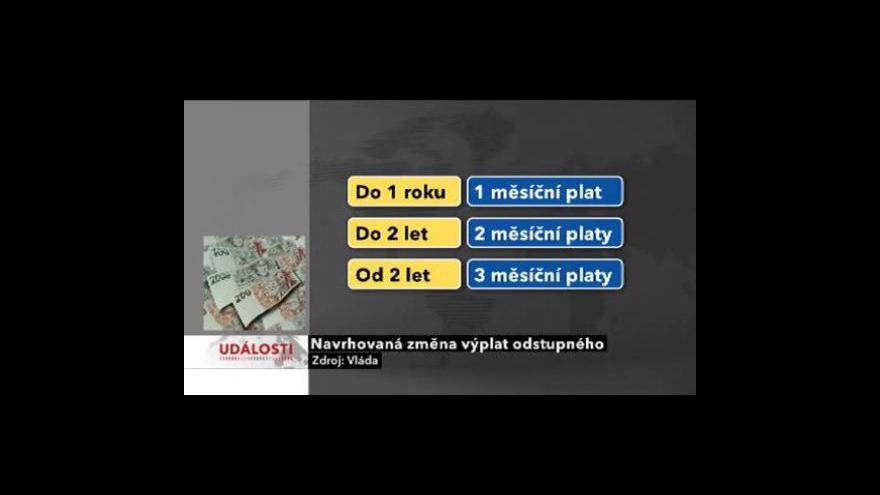 Video Změny v pracovním právu