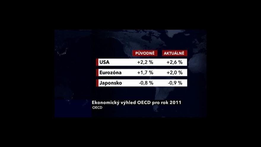 Video Výhled OECD