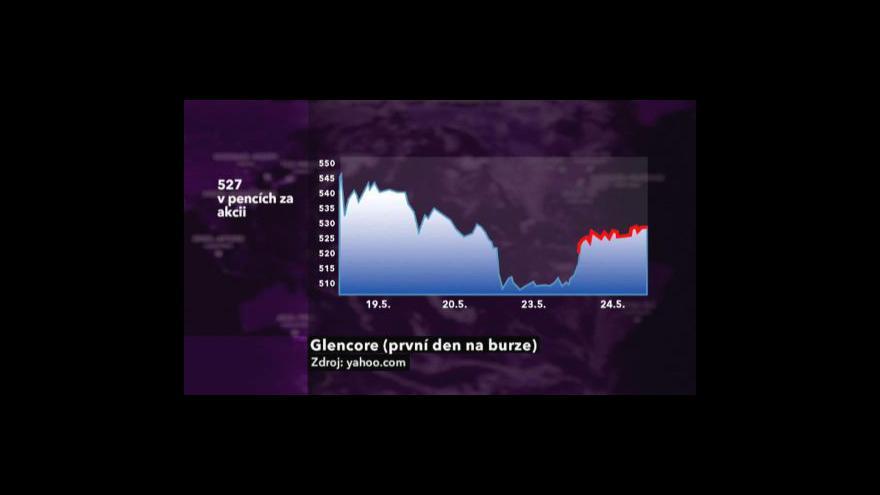 Video Glencore poprvé na burze