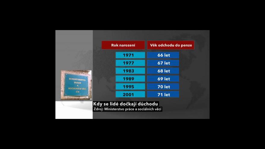 Video Malá důchodová reforma