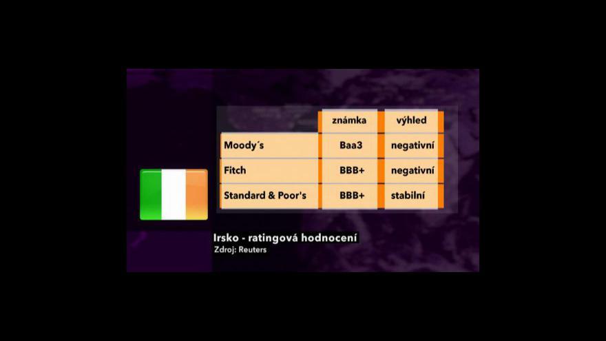 Video Moody\'s znovu sáhla na irský rating