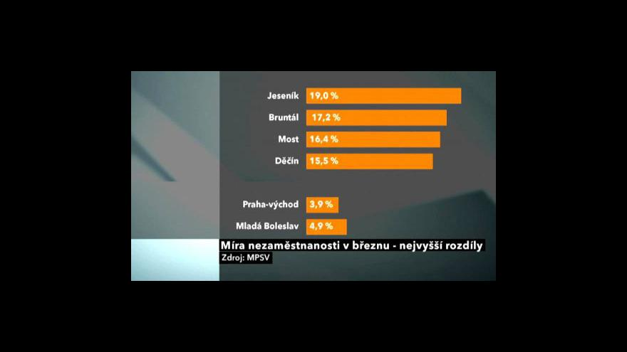 Video Míra nezaměstnanosti zase o kousek níže