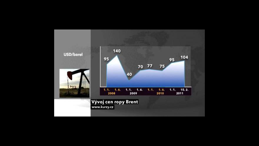 Video Ropa hýbe světovými trhy